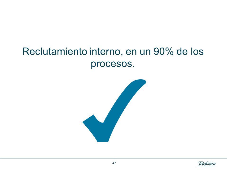 Área: Lorem ipsum Razón Social: Telefónica Reclutamiento interno, en un 90% de los procesos. 47