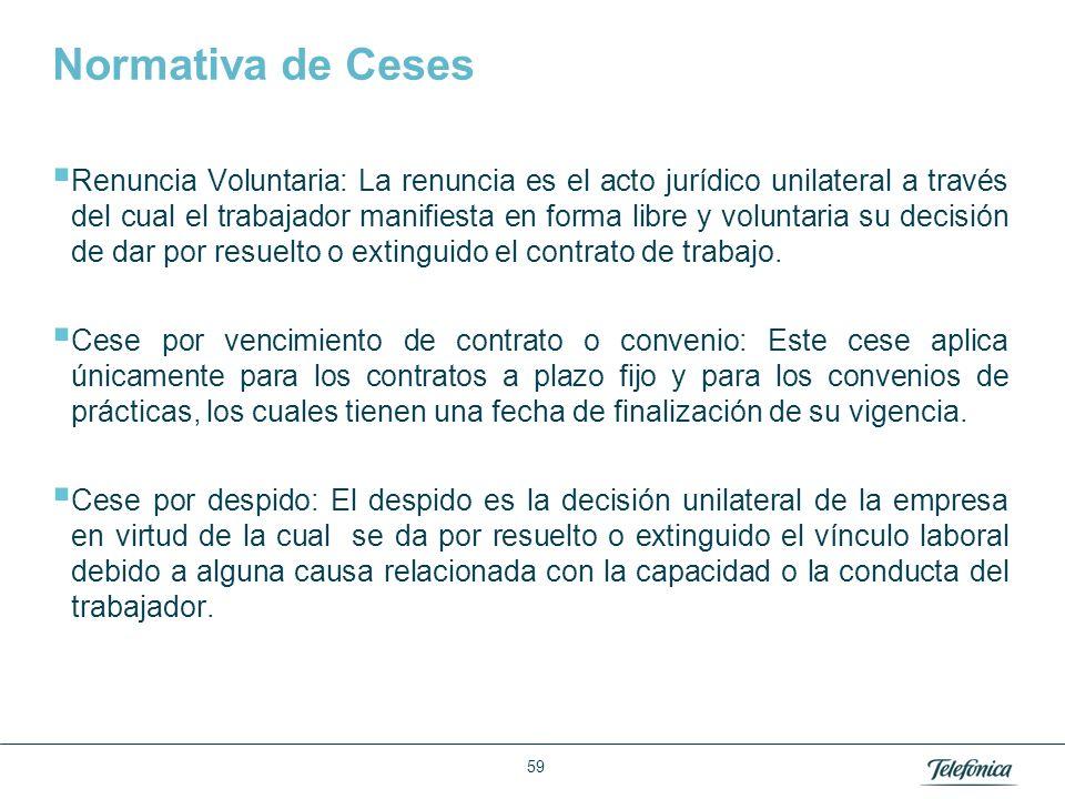 Área: Lorem ipsum Razón Social: Telefónica Normativa de Ceses Renuncia Voluntaria: La renuncia es el acto jurídico unilateral a través del cual el tra