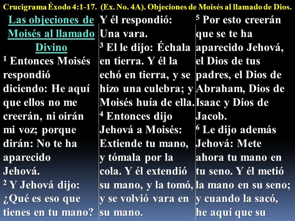 Las objeciones de Moisés al llamado Divino 1 Entonces Moisés respondió diciendo: He aquí que ellos no me creerán, ni oirán mi voz; porque dirán: No te