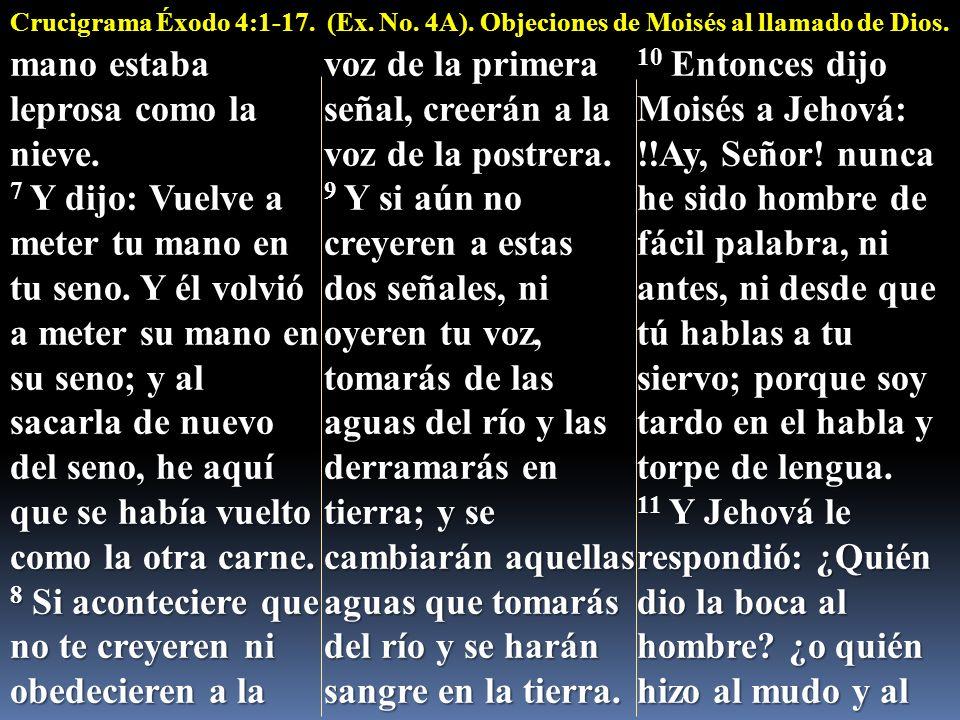 Éxodo 4:1 1 Entonces Moisés respondió diciendo: He aquí que ellos no me creerán, ni oirán mi voz; porque dirán: No te ha aparecido Jehová.