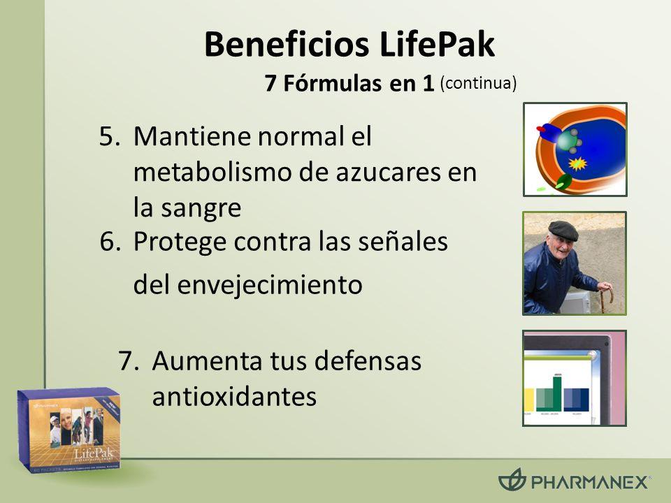 6.Protege contra las señales del envejecimiento 5.Mantiene normal el metabolismo de azucares en la sangre 7.Aumenta tus defensas antioxidantes (contin