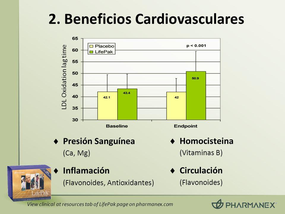 2. Beneficios Cardiovasculares Homocisteina (Vitaminas B) Circulación (Flavonoides) View clinical at resources tab of LifePak page on pharmanex.com LD