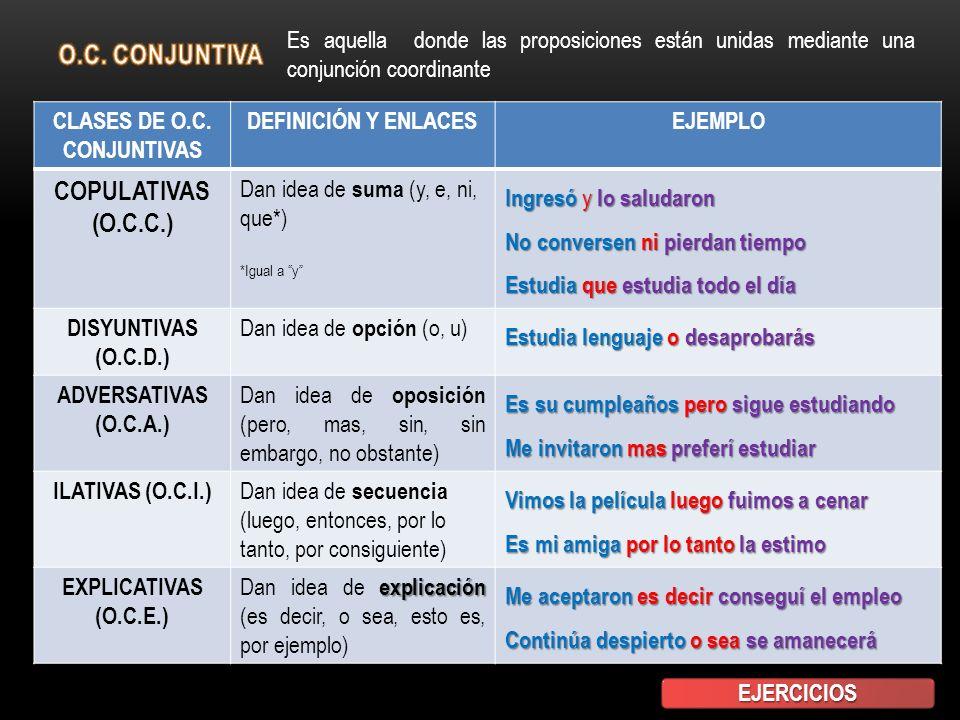 Es aquella donde las proposiciones están unidas mediante una conjunción coordinante CLASES DE O.C. CONJUNTIVAS DEFINICIÓN Y ENLACESEJEMPLO COPULATIVAS