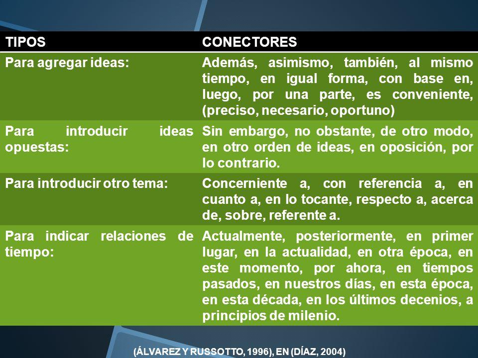 (ÁLVAREZ Y RUSSOTTO, 1996), EN (DÍAZ, 2004) TIPOSCONECTORES Para agregar ideas:Además, asimismo, también, al mismo tiempo, en igual forma, con base en, luego, por una parte, es conveniente, (preciso, necesario, oportuno) Para introducir ideas opuestas: Sin embargo, no obstante, de otro modo, en otro orden de ideas, en oposición, por lo contrario.
