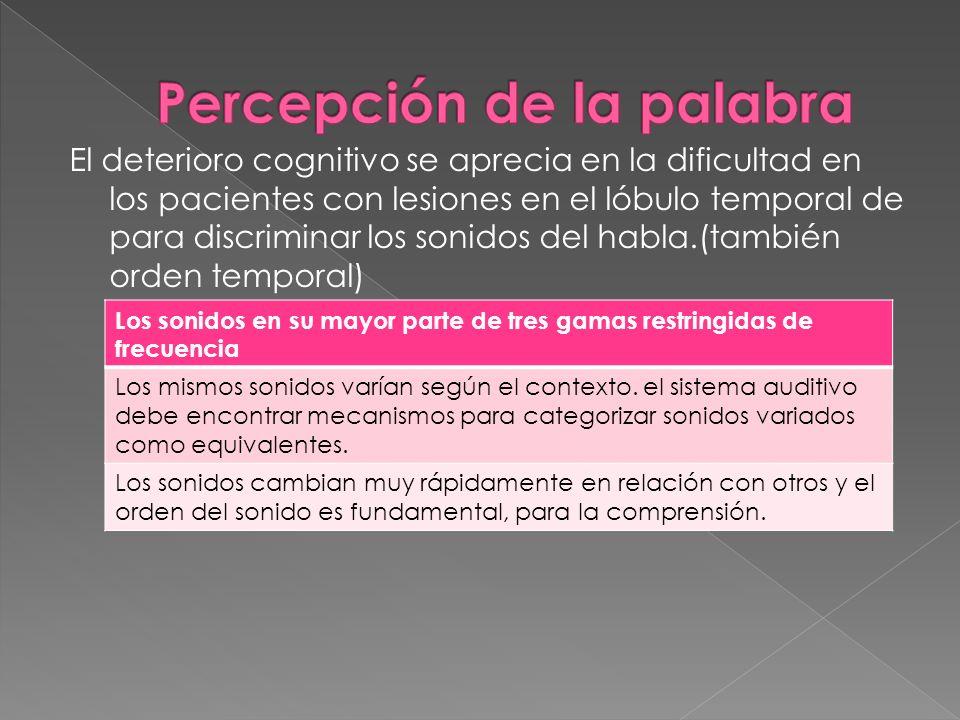 El deterioro cognitivo se aprecia en la dificultad en los pacientes con lesiones en el lóbulo temporal de para discriminar los sonidos del habla.(tamb