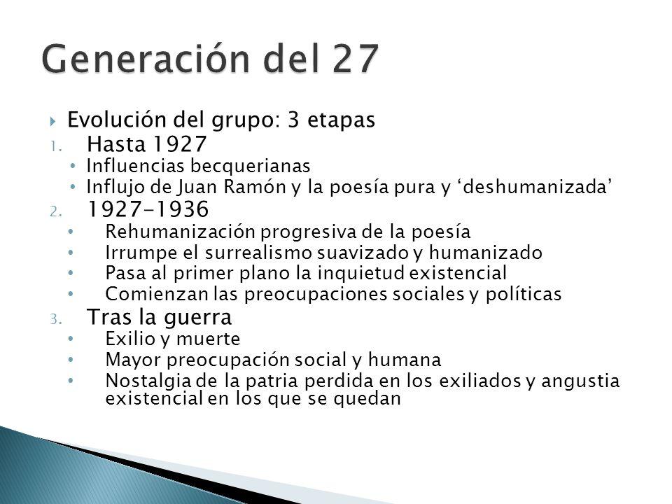 Evolución del grupo: 3 etapas 1. Hasta 1927 Influencias becquerianas Influjo de Juan Ramón y la poesía pura y deshumanizada 2. 1927-1936 Rehumanizació
