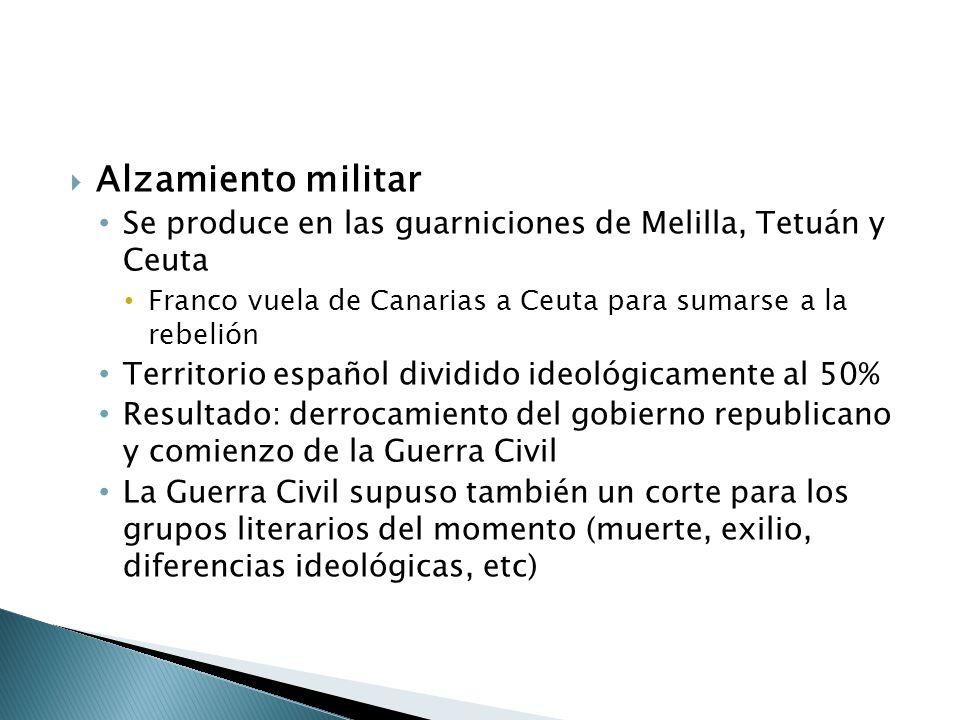 Alzamiento militar Se produce en las guarniciones de Melilla, Tetuán y Ceuta Franco vuela de Canarias a Ceuta para sumarse a la rebelión Territorio es