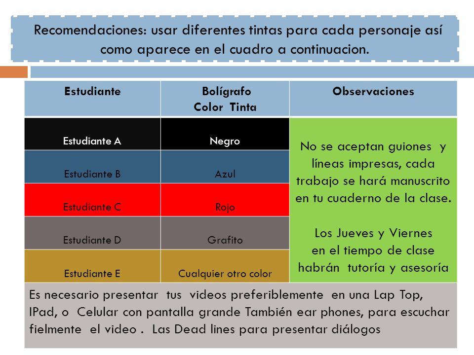Proyectos y actividades del curso Ingles III.