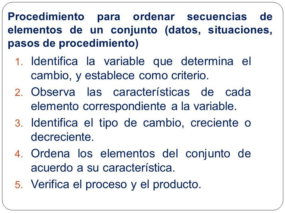 Procedimiento para ordenar secuencias de elementos de un conjunto (datos, situaciones, pasos de procedimiento) 1. Identifica la variable que determina