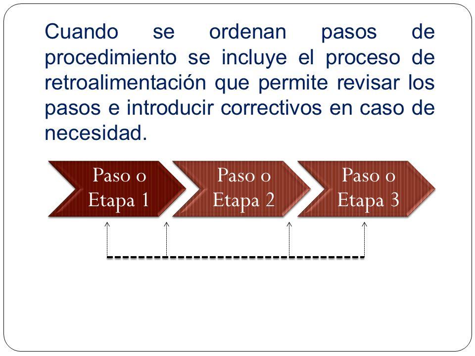 Paso o Etapa 1 Paso o Etapa 2 Paso o Etapa 3 Cuando se ordenan pasos de procedimiento se incluye el proceso de retroalimentación que permite revisar l