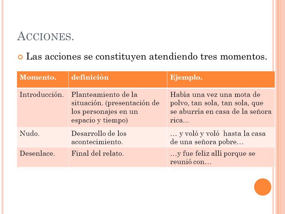 A CCIONES. Las acciones se constituyen atendiendo tres momentos. Momento.definiciónEjemplo. Introducción.Planteamiento de la situación. (presentación