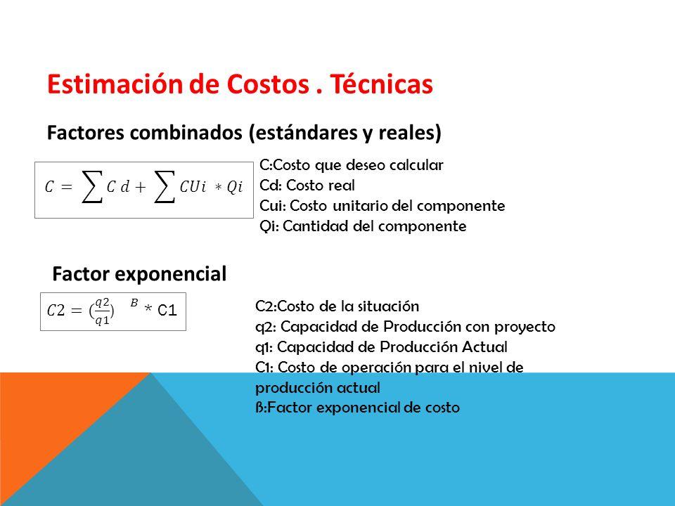 Estimación de Costos. Técnicas Factores combinados (estándares y reales) C:Costo que deseo calcular Cd: Costo real Cui: Costo unitario del componente