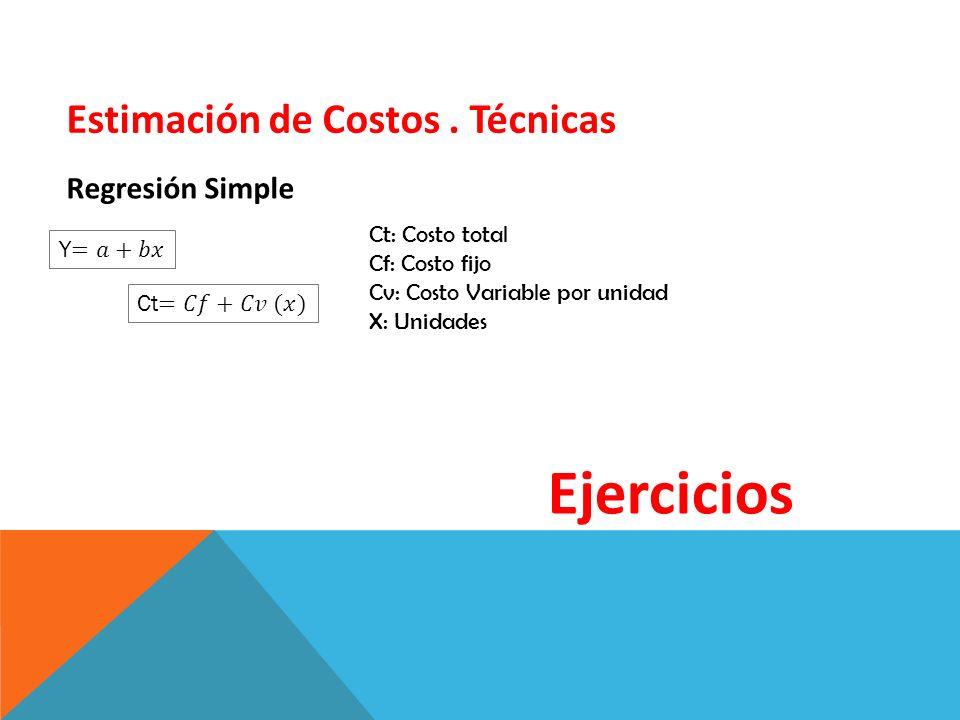 Estimación de Costos. Técnicas Regresión Simple Ct: Costo total Cf: Costo fijo Cv: Costo Variable por unidad X: Unidades Ejercicios
