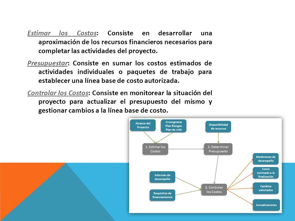 Estimar los CostosEstimar los Costos: Consiste en desarrollar una aproximación de los recursos financieros necesarios para completar las actividades d