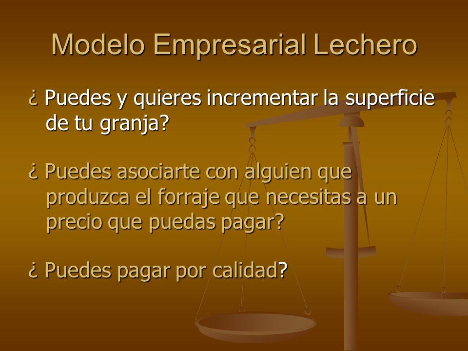 Modelo Empresarial Lechero ¿ Puedes y quieres incrementar la superficie de tu granja.