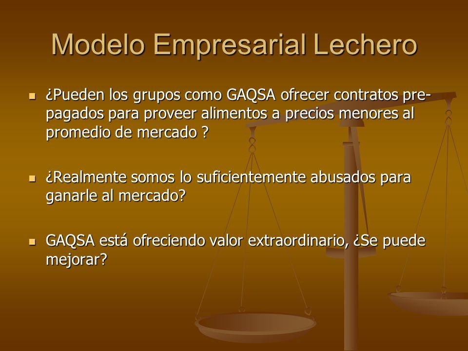 Modelo Empresarial Lechero ¿Pueden los grupos como GAQSA ofrecer contratos pre- pagados para proveer alimentos a precios menores al promedio de mercado .