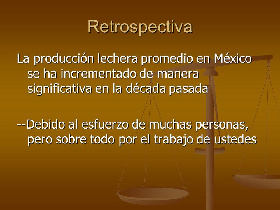 Retrospectiva La producción lechera promedio en México se ha incrementado de manera significativa en la década pasada --Debido al esfuerzo de muchas personas, pero sobre todo por el trabajo de ustedes