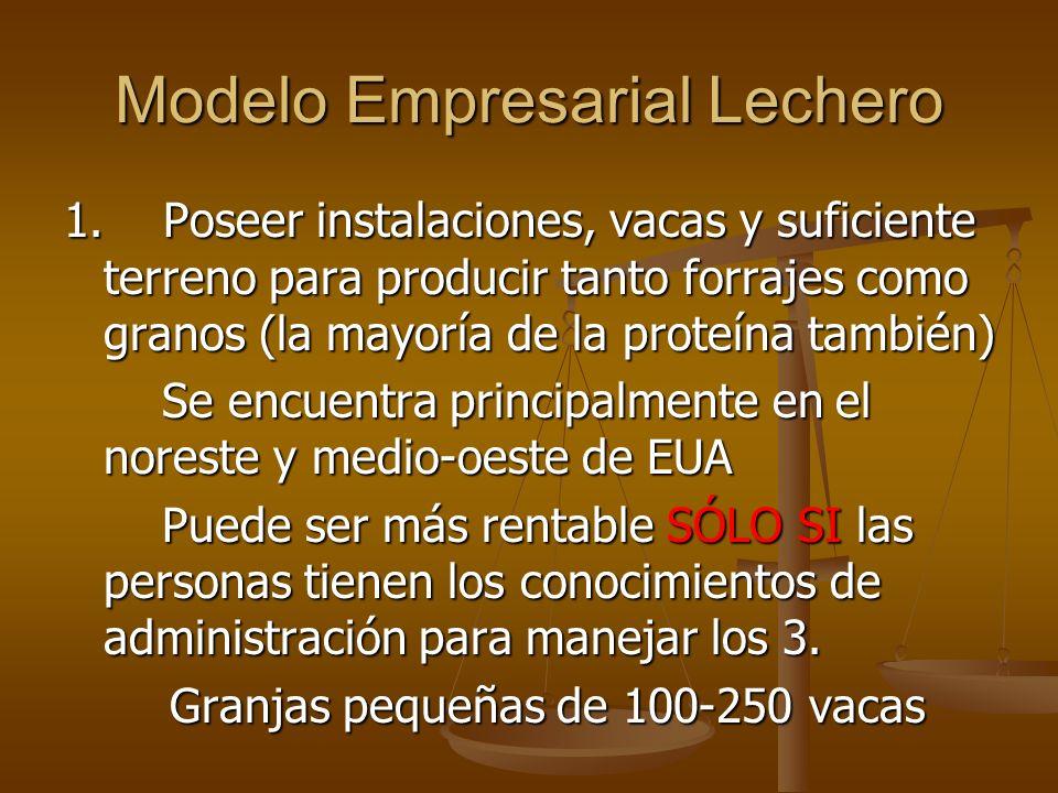 Modelo Empresarial Lechero 1.