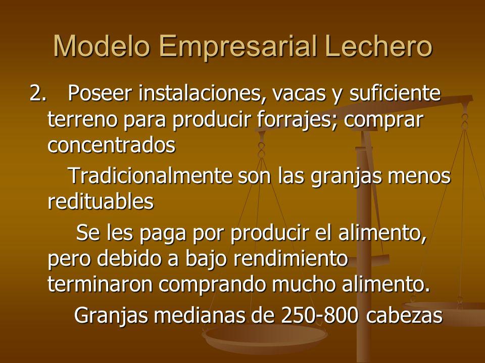 Modelo Empresarial Lechero 2.