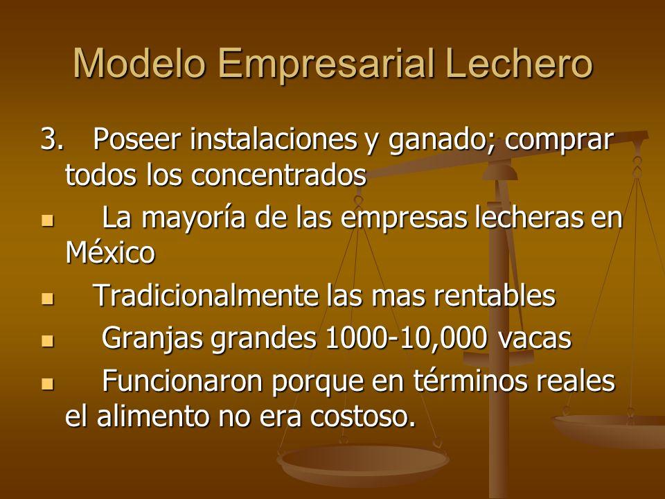 Modelo Empresarial Lechero 3.