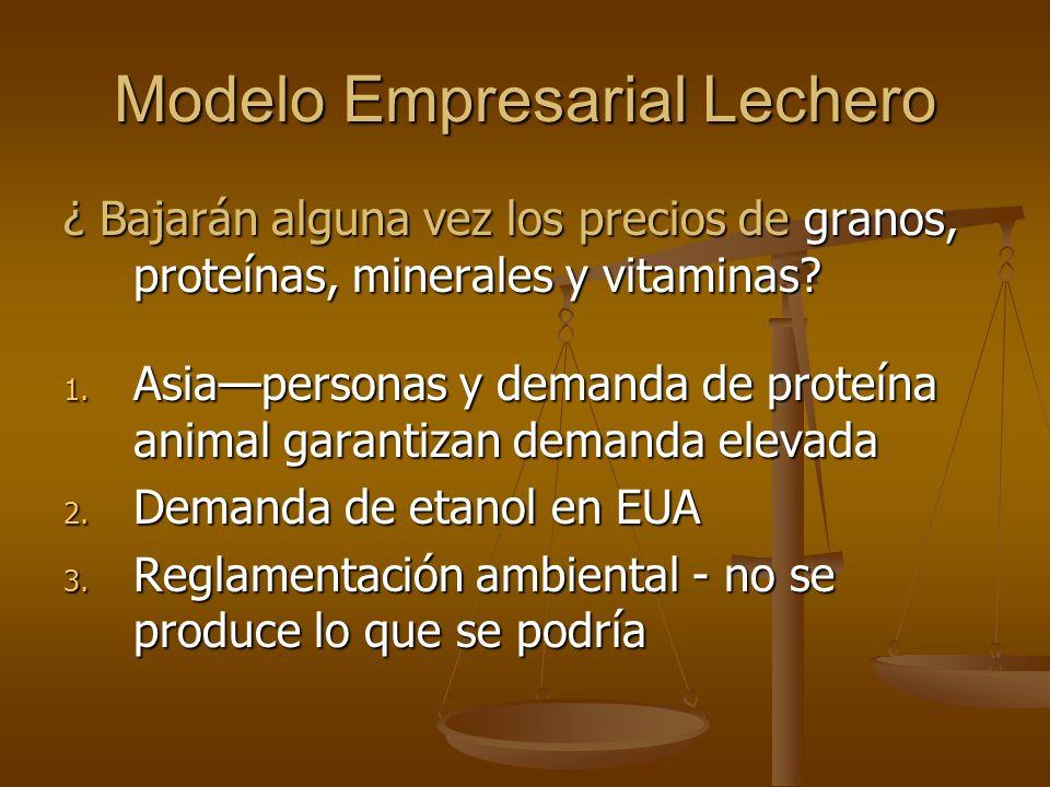 Modelo Empresarial Lechero ¿ Bajarán alguna vez los precios de granos, proteínas, minerales y vitaminas.