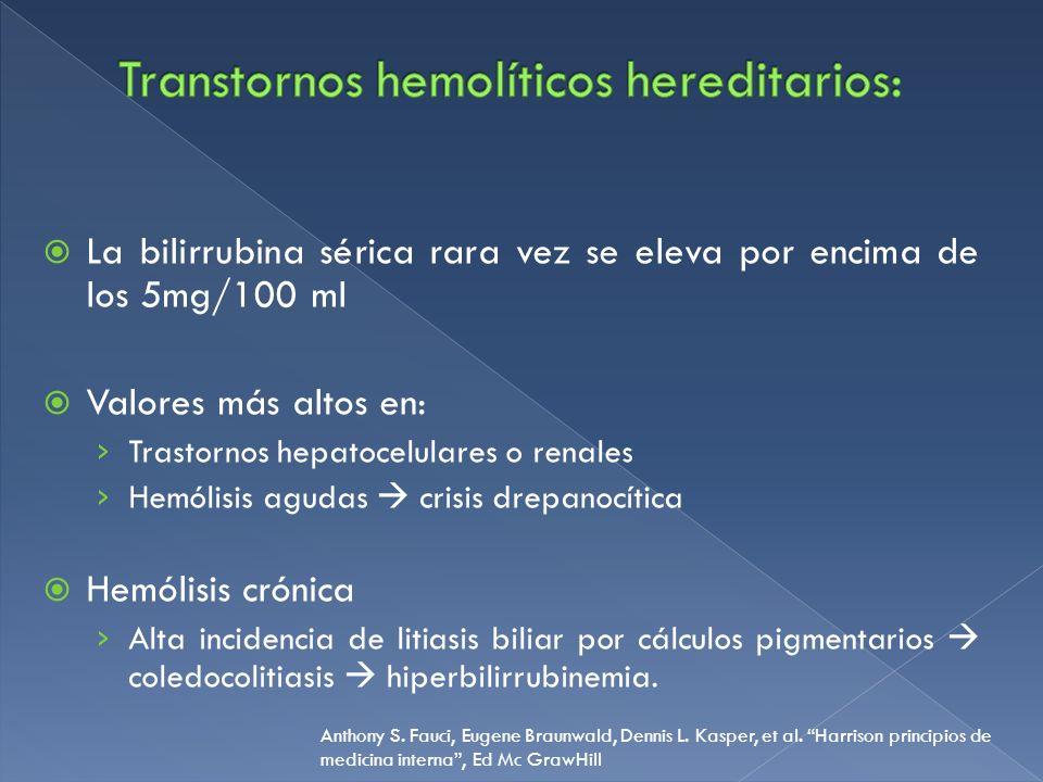 La bilirrubina sérica rara vez se eleva por encima de los 5mg/100 ml Valores más altos en: Trastornos hepatocelulares o renales Hemólisis agudas crisi