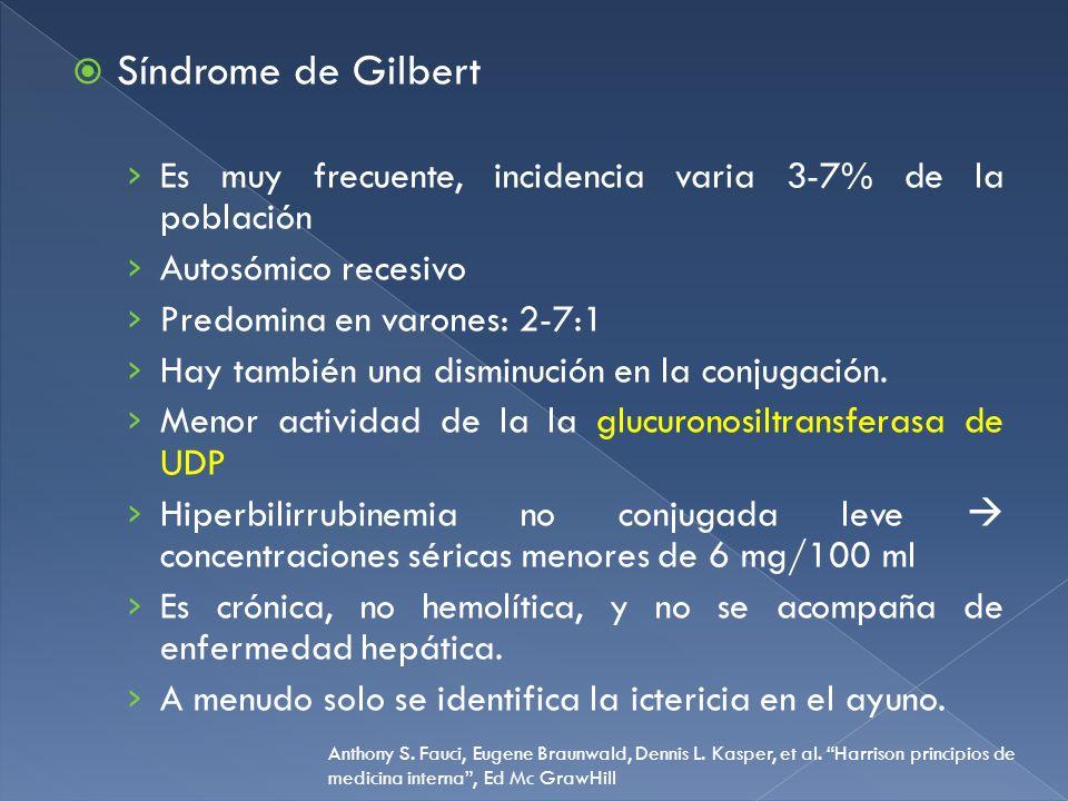 Síndrome de Gilbert Es muy frecuente, incidencia varia 3-7% de la población Autosómico recesivo Predomina en varones: 2-7:1 Hay también una disminució