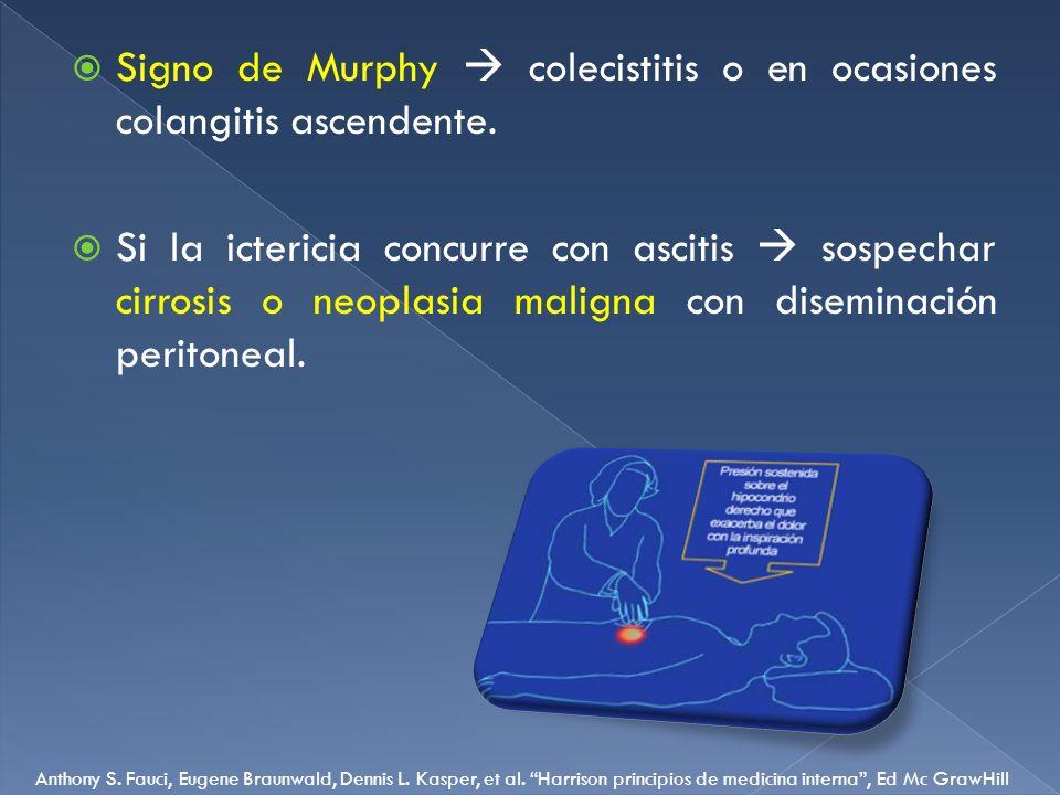 Signo de Murphy colecistitis o en ocasiones colangitis ascendente. Si la ictericia concurre con ascitis sospechar cirrosis o neoplasia maligna con dis
