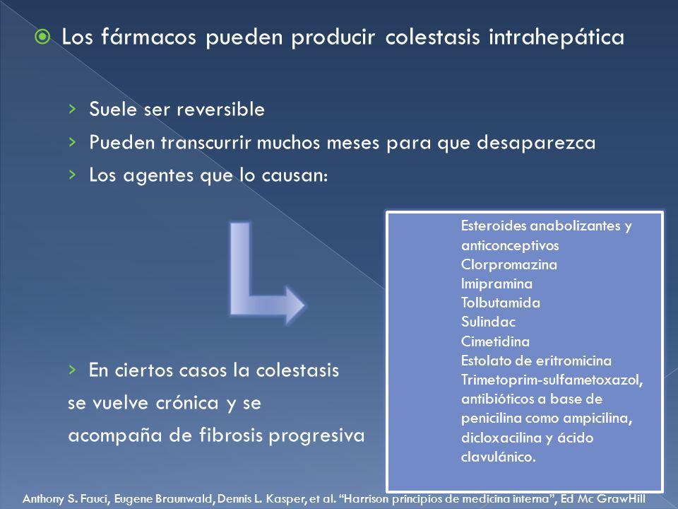 Los fármacos pueden producir colestasis intrahepática Suele ser reversible Pueden transcurrir muchos meses para que desaparezca Los agentes que lo cau