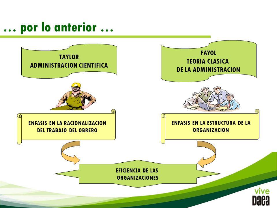 TAYLOR ADMINISTRACION CIENTIFICA FAYOL TEORIA CLASICA DE LA ADMINISTRACION ENFASIS EN LA RACIONALIZACION DEL TRABAJO DEL OBRERO ENFASIS EN LA ESTRUCTURA DE LA ORGANIZACION EFICIENCIA DE LAS ORGANIZACIONES … por lo anterior …