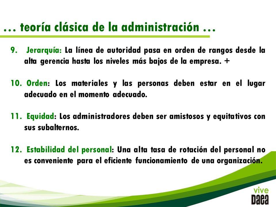 … teoría clásica de la administración … 9.
