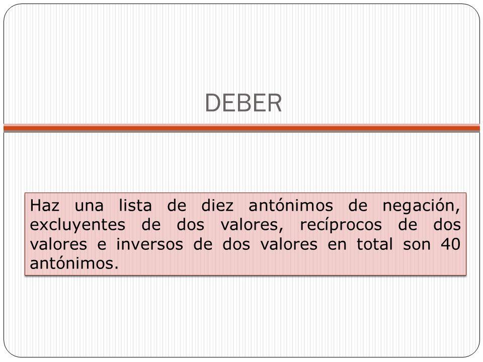 DEBER Haz una lista de diez antónimos de negación, excluyentes de dos valores, recíprocos de dos valores e inversos de dos valores en total son 40 antónimos.