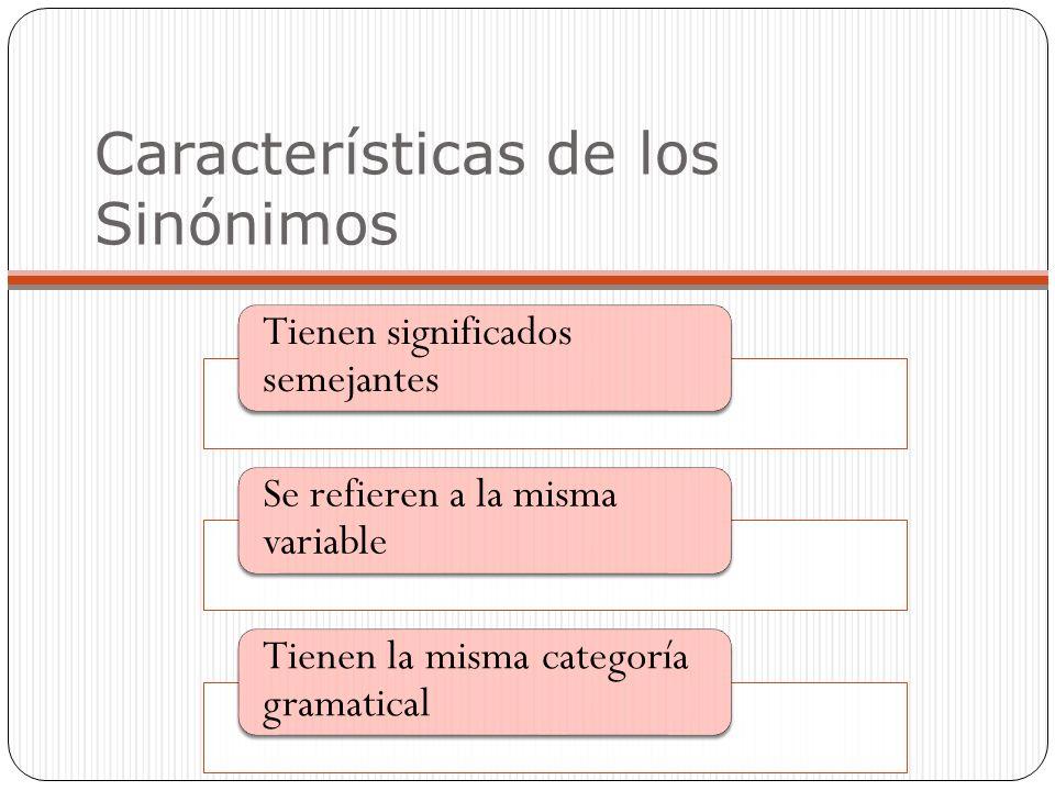 Características de los Sinónimos Tienen significados semejantes Se refieren a la misma variable Tienen la misma categoría gramatical