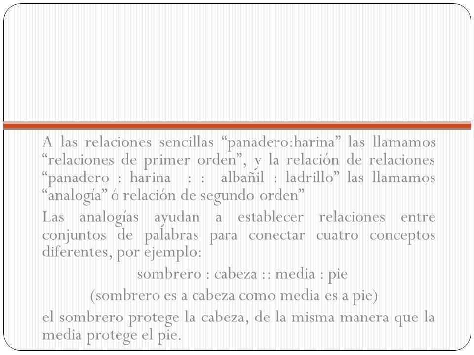 A las relaciones sencillas panadero:harina las llamamos relaciones de primer orden, y la relación de relaciones panadero : harina : : albañil : ladrillo las llamamos analogía ó relación de segundo orden Las analogías ayudan a establecer relaciones entre conjuntos de palabras para conectar cuatro conceptos diferentes, por ejemplo: sombrero : cabeza :: media : pie (sombrero es a cabeza como media es a pie) el sombrero protege la cabeza, de la misma manera que la media protege el pie.