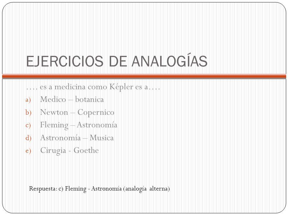 EJERCICIOS DE ANALOGÍAS ….es a medicina como Képler es a….