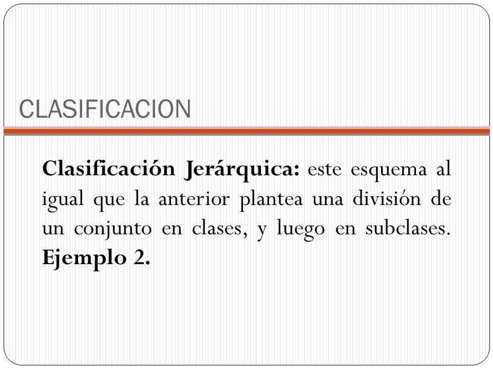 CLASIFICACION Clasificación Jerárquica: este esquema al igual que la anterior plantea una división de un conjunto en clases, y luego en subclases.