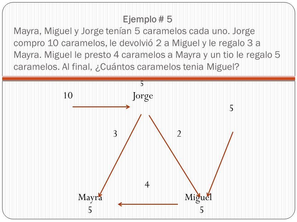 Ejemplo # 5 Mayra, Miguel y Jorge tenían 5 caramelos cada uno.