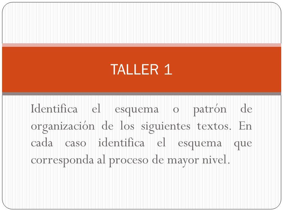 Identifica el esquema o patrón de organización de los siguientes textos.