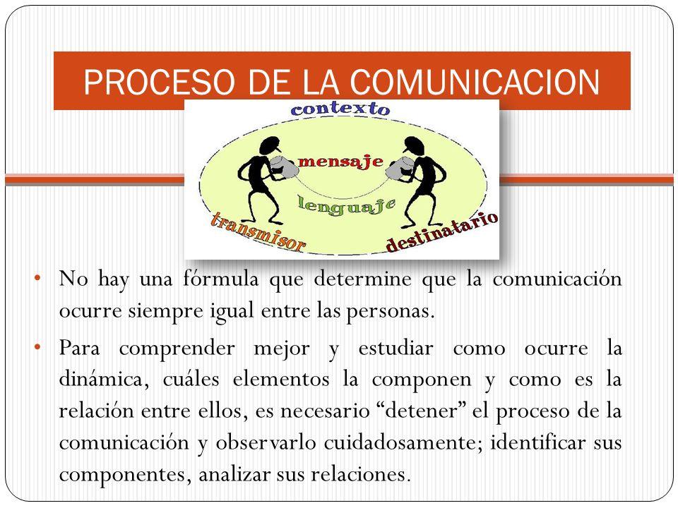 No hay una fórmula que determine que la comunicación ocurre siempre igual entre las personas.