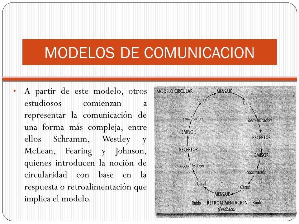 A partir de este modelo, otros estudiosos comienzan a representar la comunicación de una forma más compleja, entre ellos Schramm, Westley y McLean, Fearing y Johnson, quienes introducen la noción de circularidad con base en la respuesta o retroalimentación que implica el modelo.