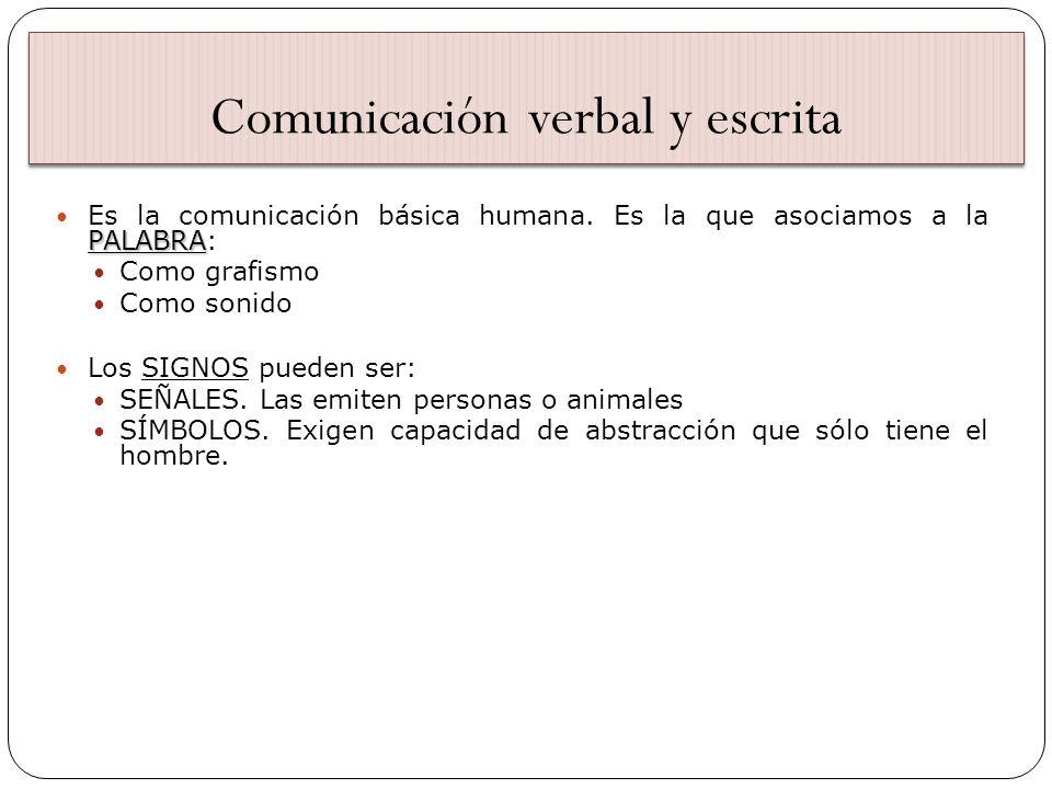 Comunicación verbal y escrita PALABRA Es la comunicación básica humana.
