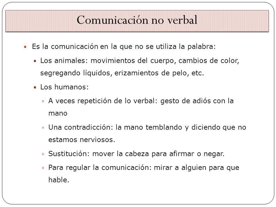 Comunicación no verbal Es la comunicación en la que no se utiliza la palabra: Los animales: movimientos del cuerpo, cambios de color, segregando líquidos, erizamientos de pelo, etc.