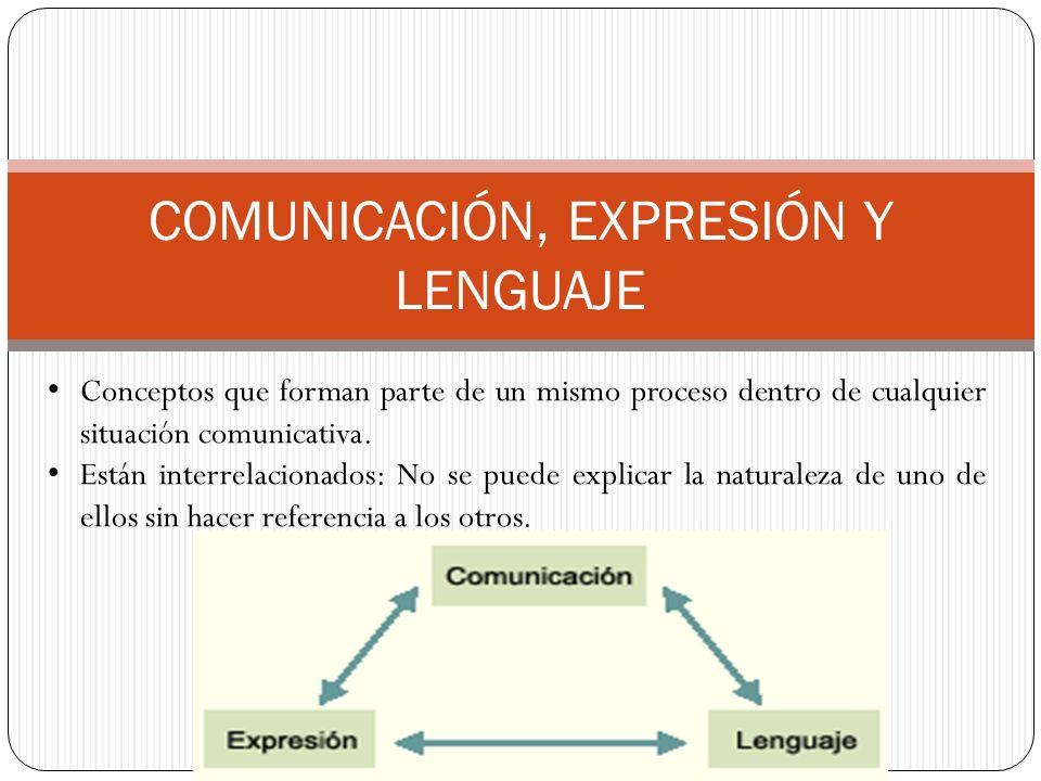 EJERCICIO EJERCICIO DE ELEMENTOS DE LA COMUNICACION