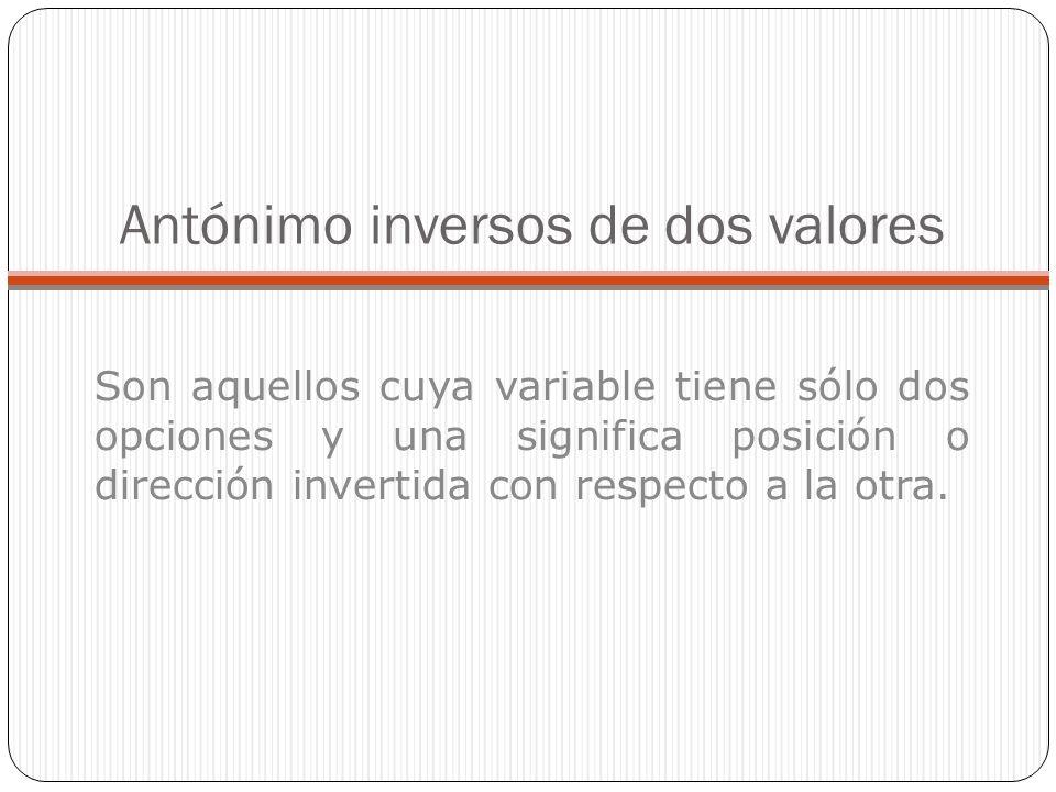 Antónimo inversos de dos valores Son aquellos cuya variable tiene sólo dos opciones y una significa posición o dirección invertida con respecto a la otra.