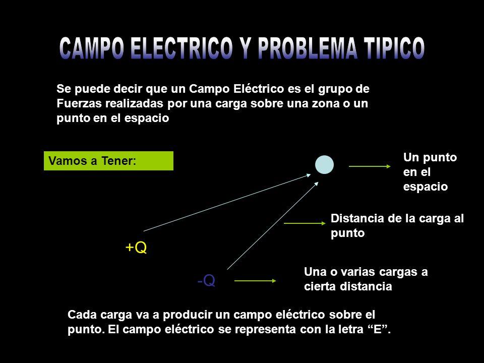 Se puede decir que un Campo Eléctrico es el grupo de Fuerzas realizadas por una carga sobre una zona o un punto en el espacio Vamos a Tener: Un punto en el espacio +Q -Q Una o varias cargas a cierta distancia Distancia de la carga al punto Cada carga va a producir un campo eléctrico sobre el punto.