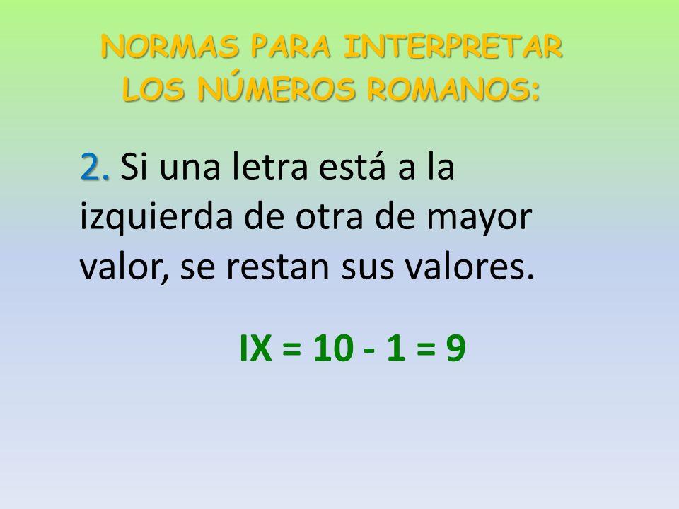 NORMAS PARA INTERPRETAR LOS NÚMEROS ROMANOS : 1.