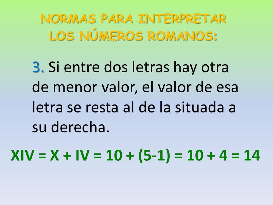 NORMAS PARA INTERPRETAR LOS NÚMEROS ROMANOS : 2.