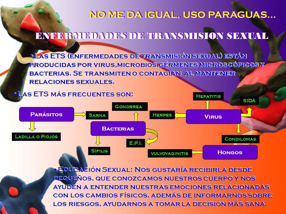ENFERMEDADES DE TRANSMISION SEXUAL Las ETS (enfermedades de transmisión sexual) están producidas por virus,microbios,gérmenes microscópicos y bacteria