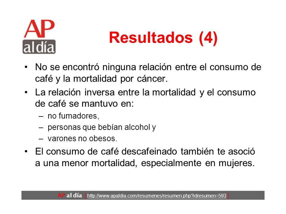 AP al día [ http://www.apaldia.com/resumenes/resumen.php idresumen=593 ] Resultados (3) Riesgo relativo de muerte por enfermedad cardiovascular en función del consumo de cafe.