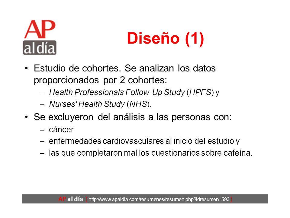 AP al día [ http://www.apaldia.com/resumenes/resumen.php idresumen=593 ] Objetivos Estudiar la relación entre el consumo de café y la mortalidad: –total, –por enfermedades cardiovasculares y –por cáncer.